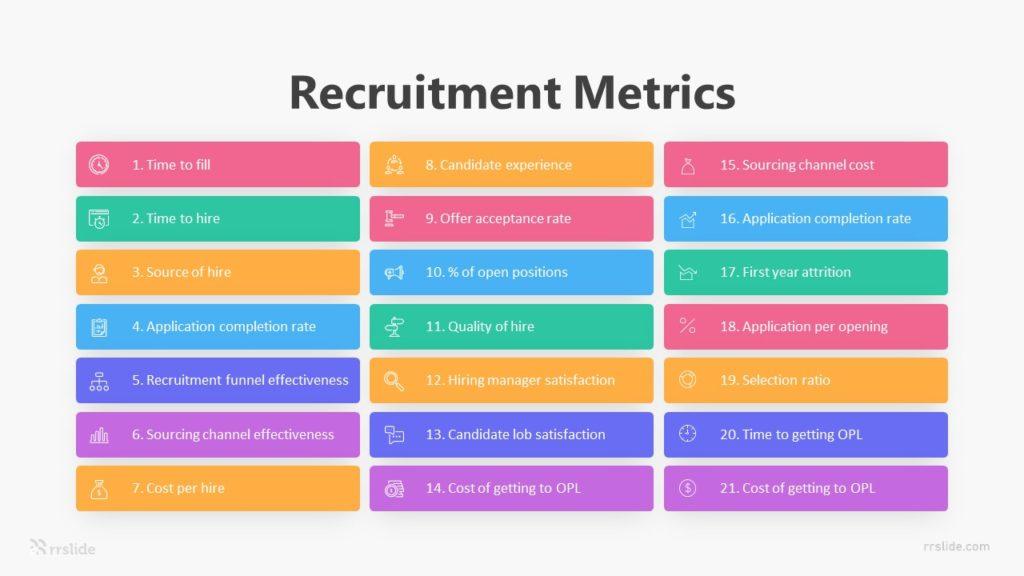 Recruitment Metrics Infographic Template