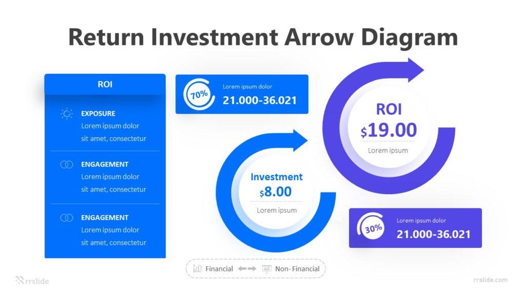 Return Investment Arrow Diagram Infographic Template
