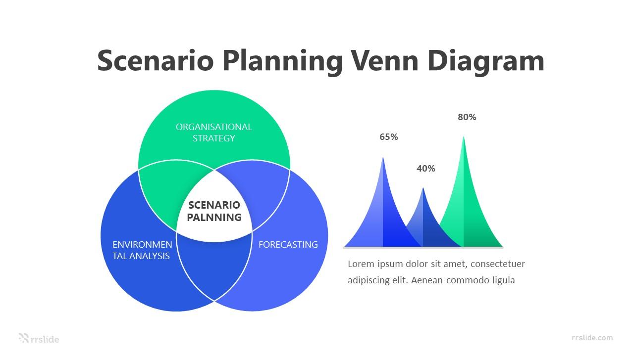 3 Step Scenario Planning Venn Diagram Infographic Template