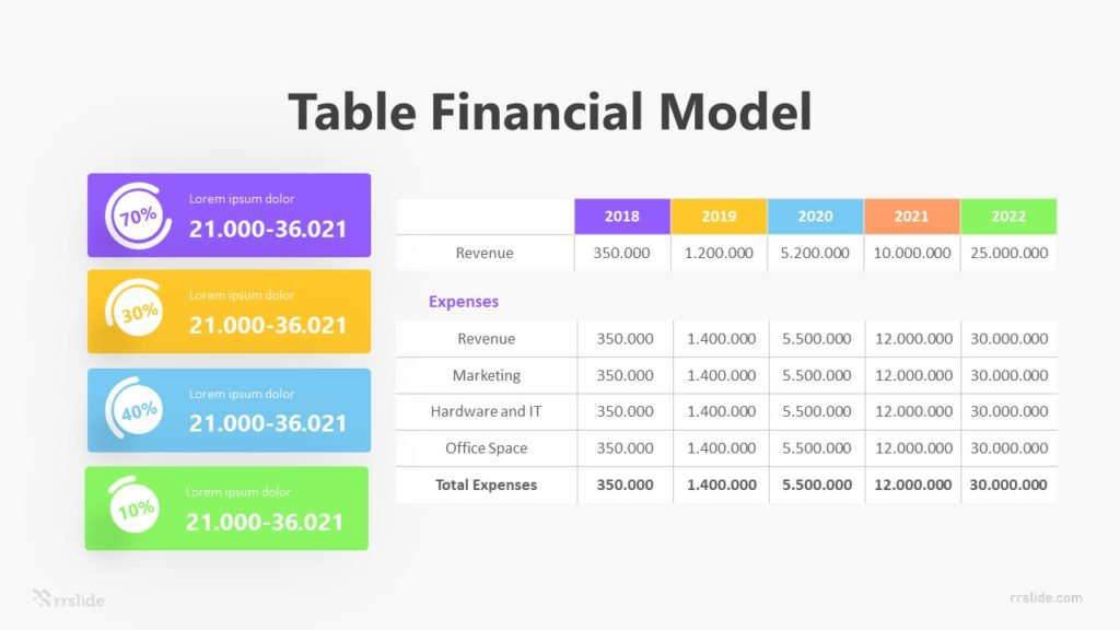 Table Financial Model Infographic Template