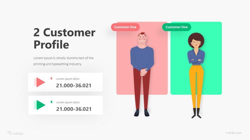 2 Customer Profile Infographic Template