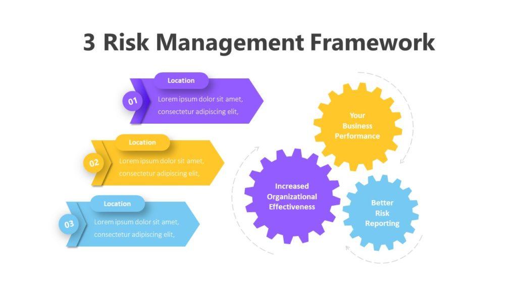 2 Enterprise Risk Management Framework Infographic Template