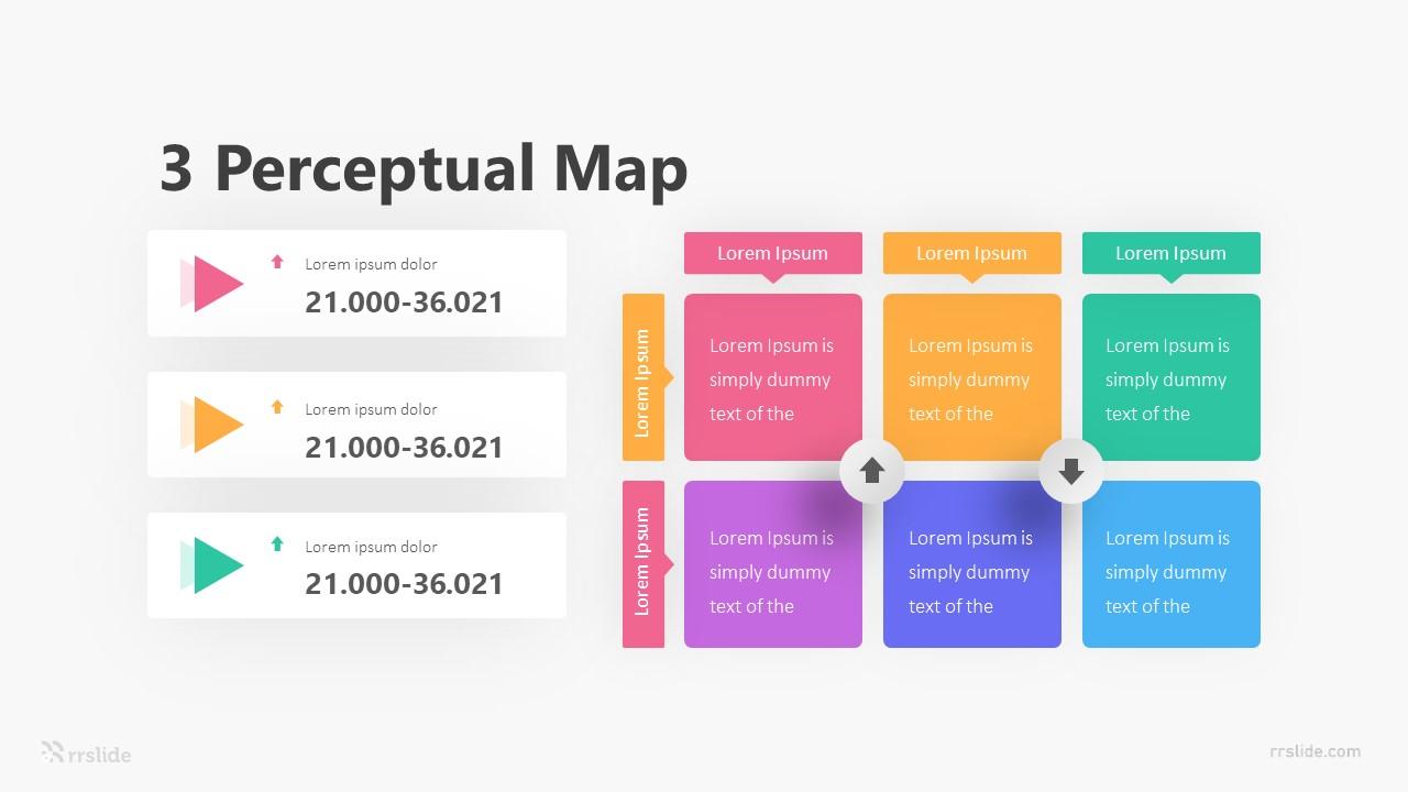 3 Perceptual Map Infographic Template