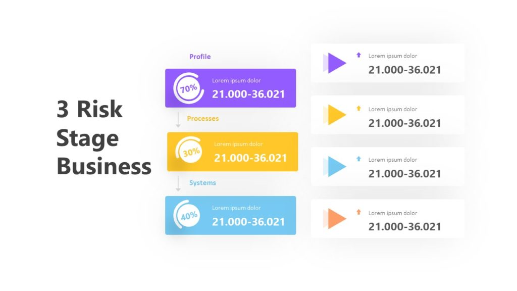 3 Stage Business Infographic Template