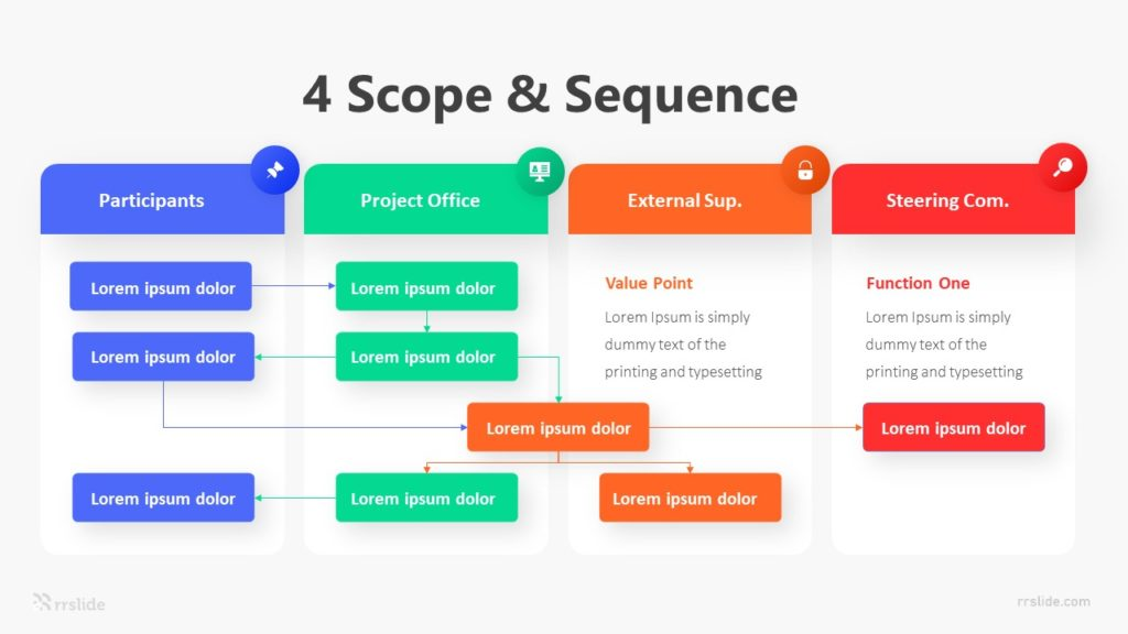 4 Scope & Sequence Infographic Template