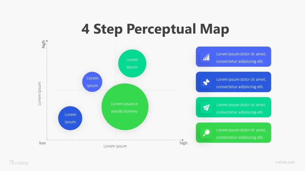 4 Step Perceptual Map Infographic Template