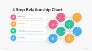 4 Step Relationship Chart Infographic Template