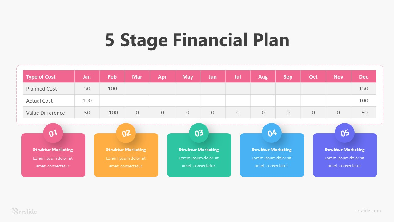 5 Financial Plan Infographic Template