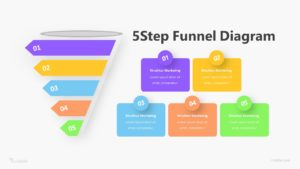 5 Step Funnel Diagram Infographic Template