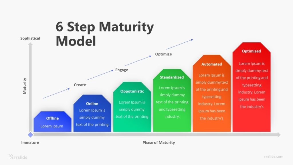 6 Step Maturity Model Infographic Template