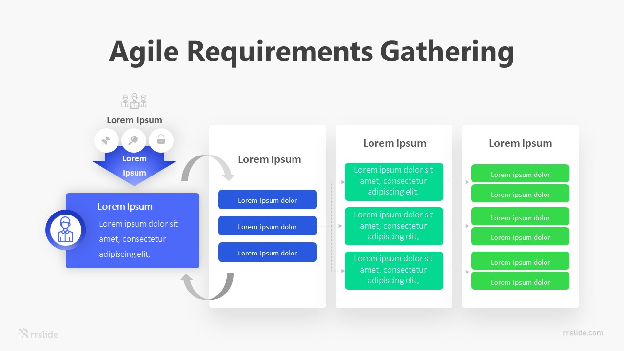 Agile Requirements Gathering Infographic Template