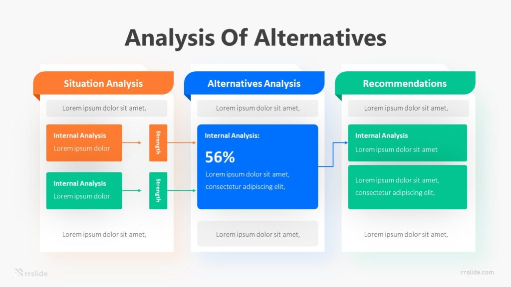 Analysis Of Alternatives Infographic Template