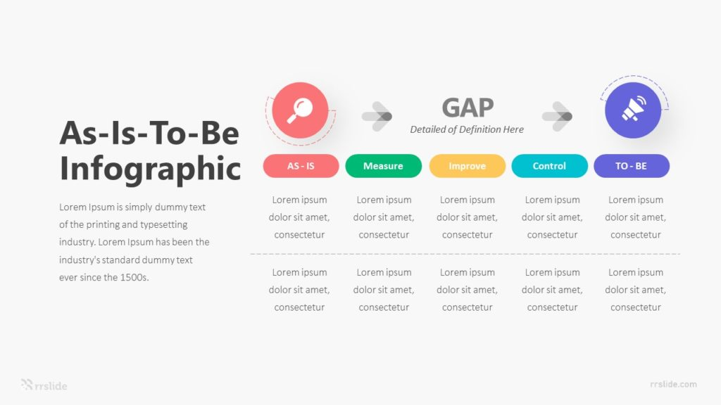 As Is To Be Infographic Template