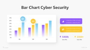 Bar Chart Cyber Security Infographic Template