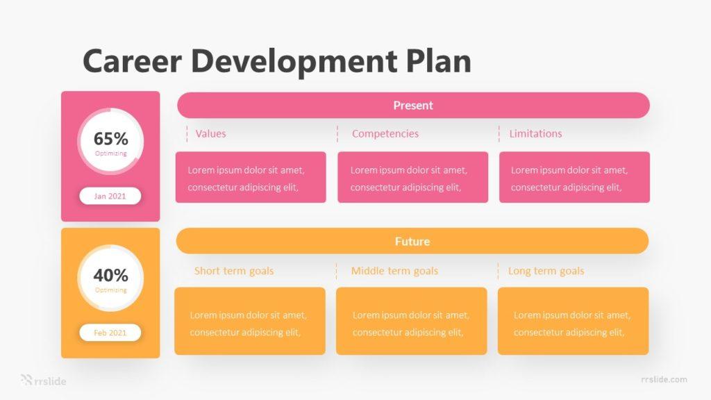 Career Development Plan Infographic Template