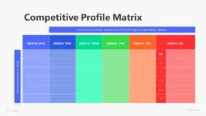 Competitive Profile Matrix Infographic Template