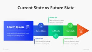 Current State vs Future State Infographic Template