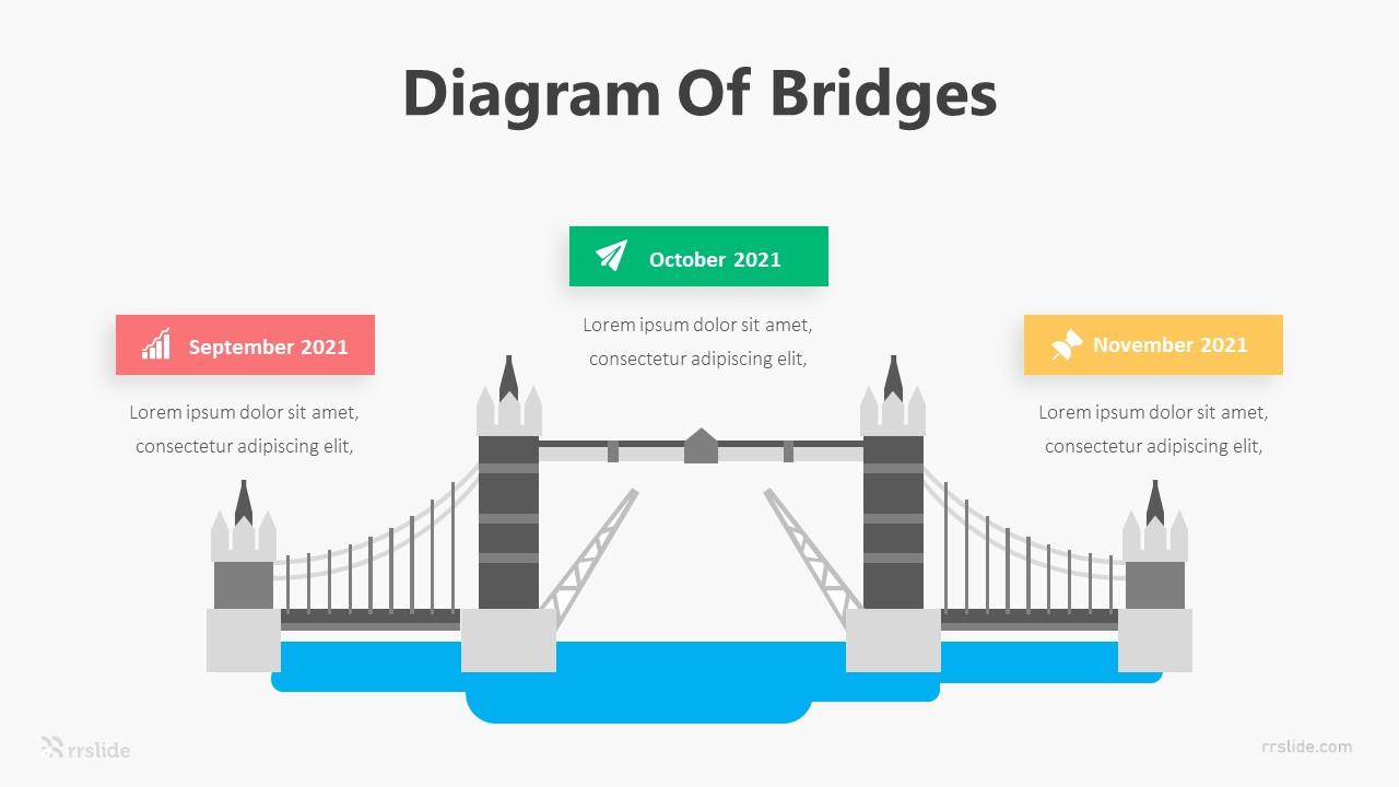 Diagram Of Bridges Infographic Template
