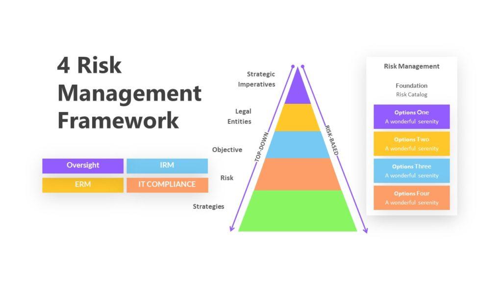 Enterprise Risk Management Framework Infographic Template