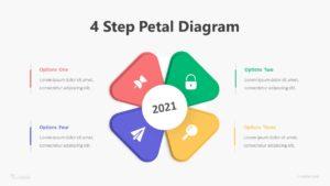 4 Step Petal Diagram Infographic Template