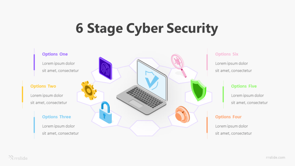 6 Stage Cyber Security Infographic Template