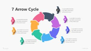 7 Arrow Cycle Infographic Template