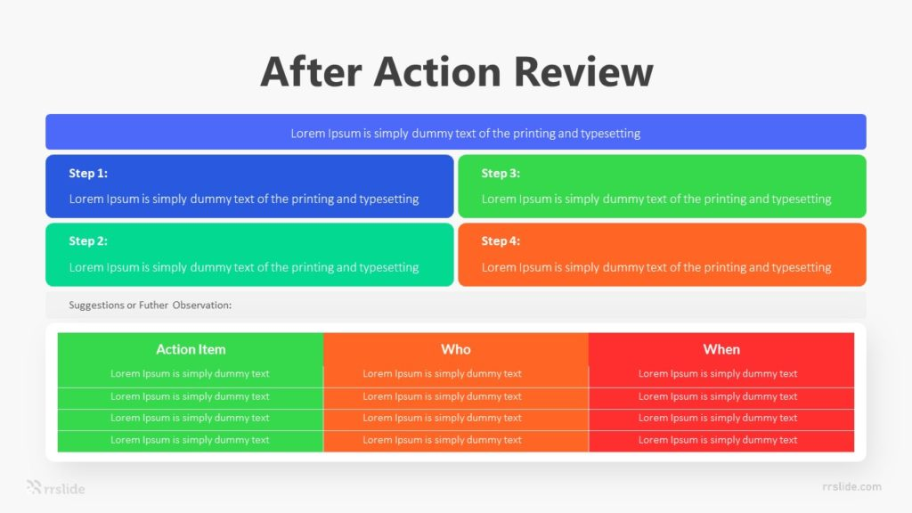 After Action Review Infographic Template