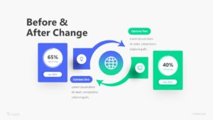 Before & After Change Infographic Template