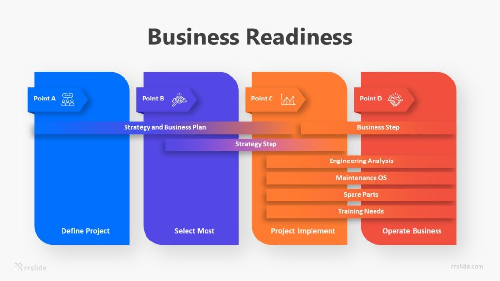 Business Readiness Infographic Template