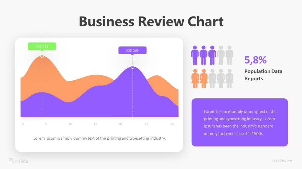 Business Review Chart Infographic Template