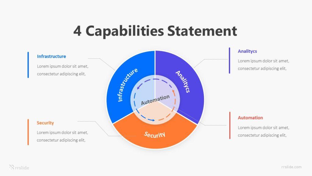 4 Capabilities Statement Infographic Template