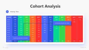 Cohort Analysis Infographic Template