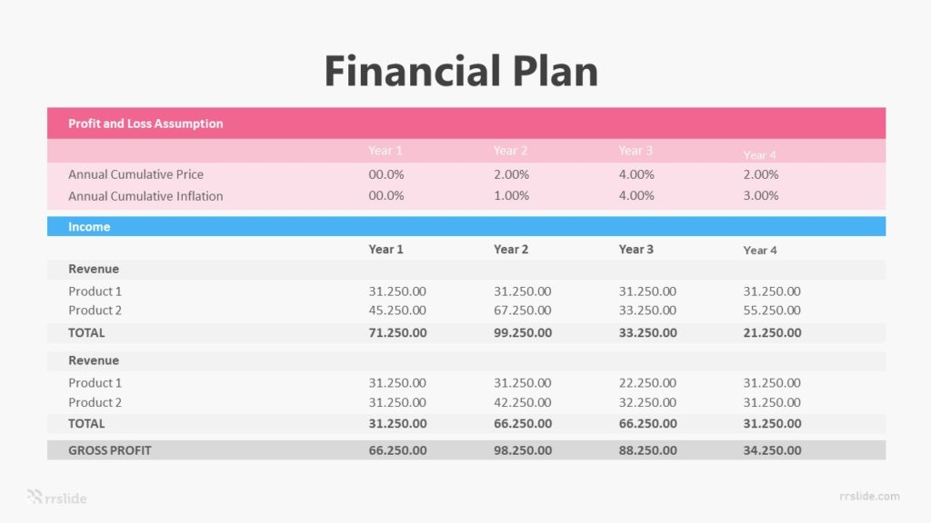 Financial Plan Infographic Template
