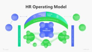 HR-Operating-Model Infographic Template