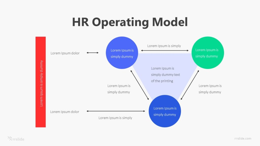 HR Operating Model Infographic Template