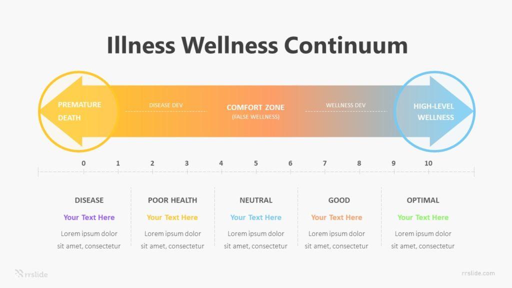Illness Wellness Continuum Infographic Template