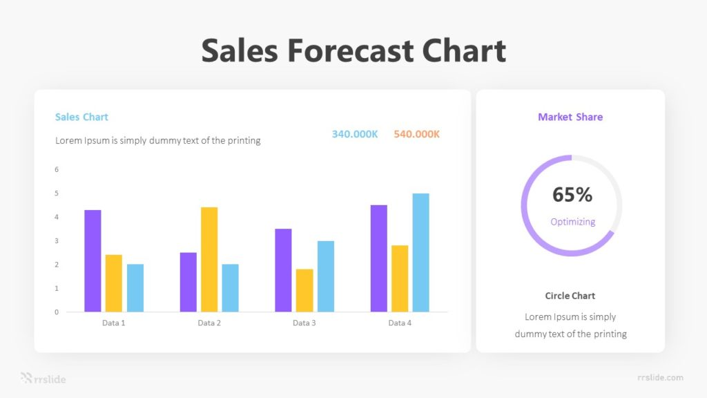 Sales Forecast Chart 3 Infographic Template