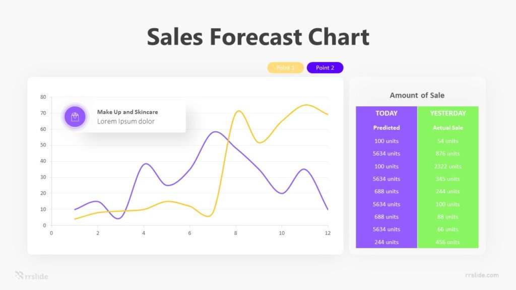 Sales Forecast Chart Infographic Template