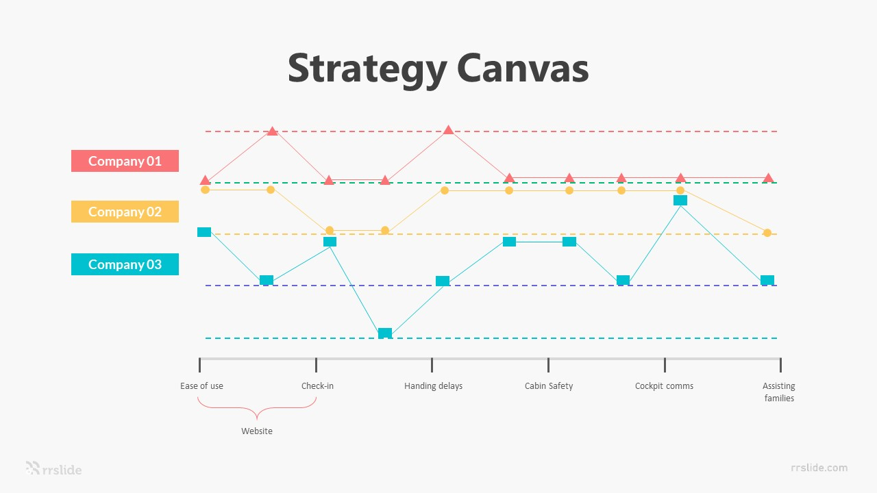 Strategy Canvas Infographic Template