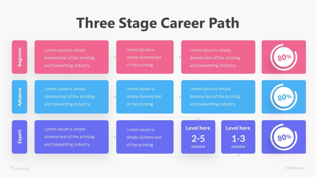 Three Stage Career Path Infographic Template