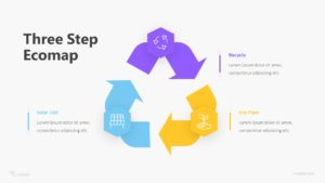 Three Step Ecomap Infographic Template