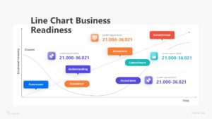 Line Chart Business Readiness Infographic Template