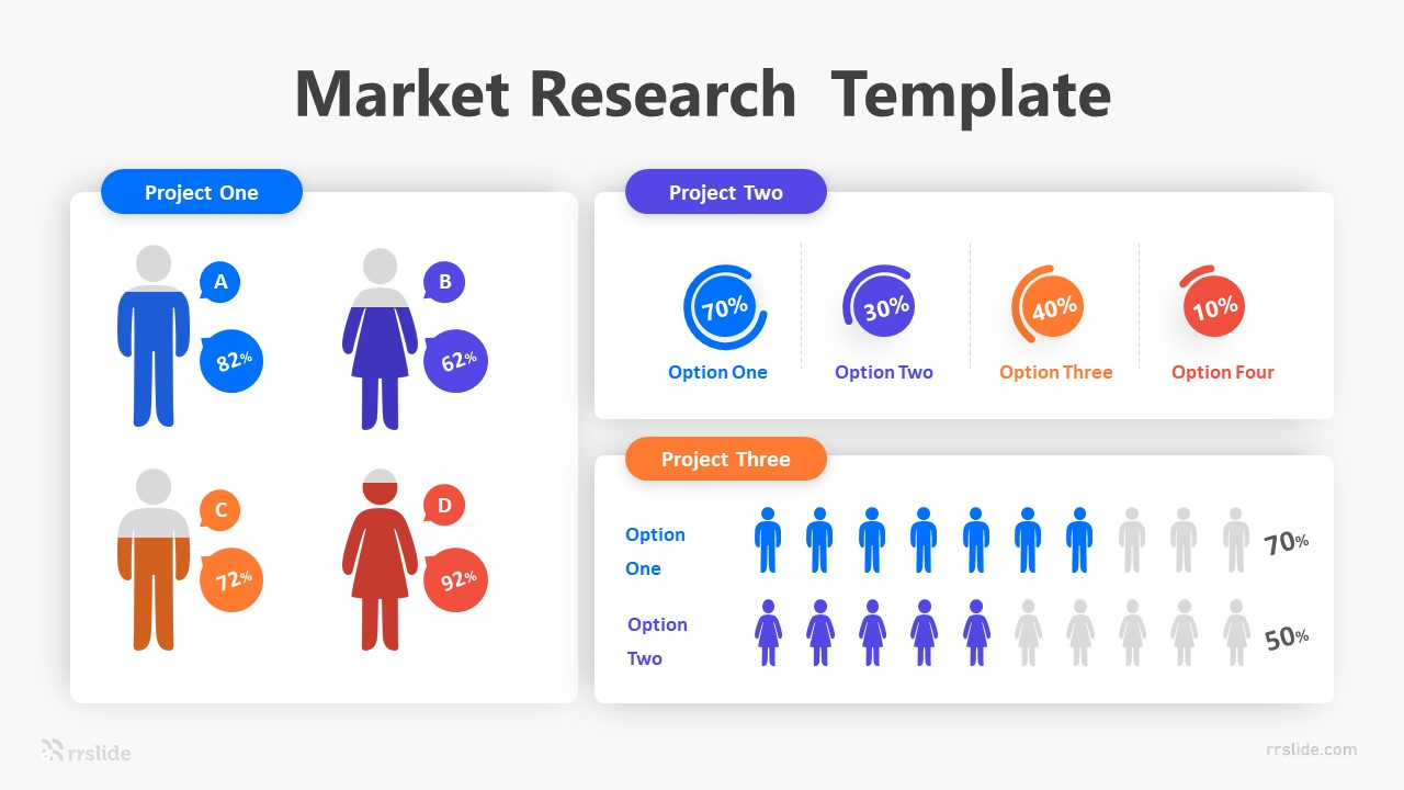 Market Research Infographic Template