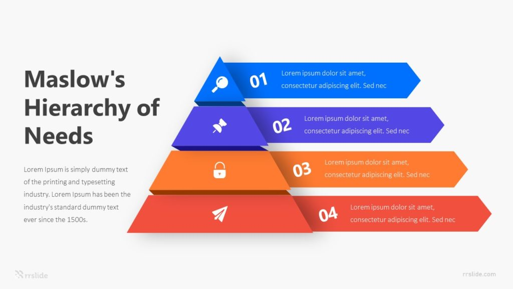 Maslow's Hierarchy of Needs Infographic Template