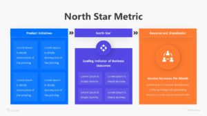 North Star Metric Infographic Template