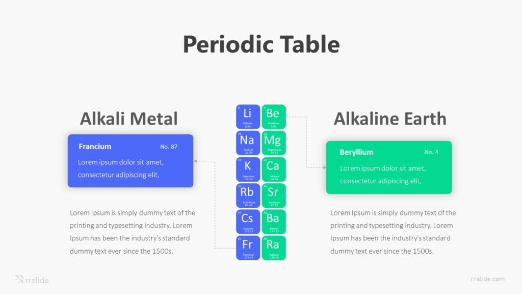 Periodic Table Infographic Template