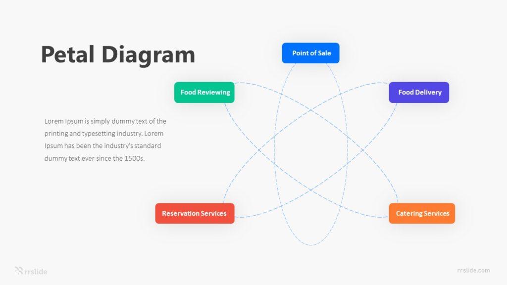 Petal Diagram Infographic Template