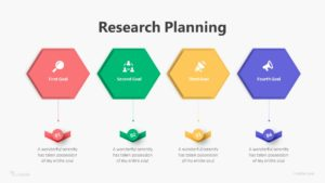 Research Planning Infographic Template