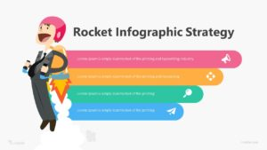 Rocket Strategy Infographic Template