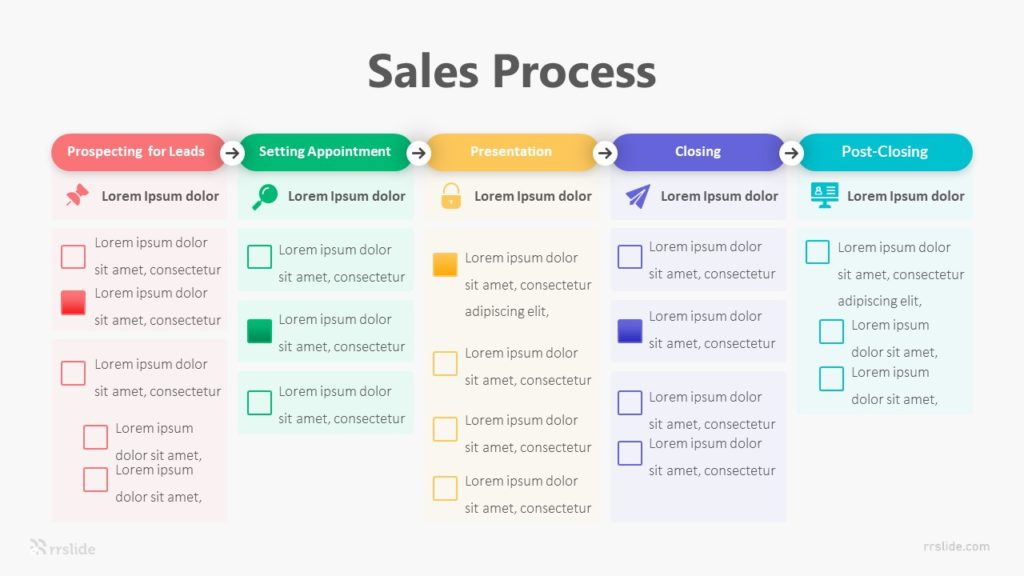 Sales Process Infographic Template